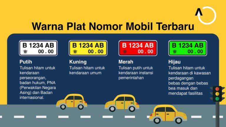Peraturan Warna Plat Nomor Mobil dan Artinya